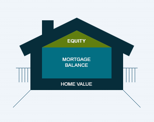 House-Equity3